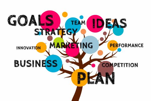 Business success words